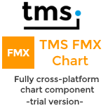 (Trial) TMS FMX Chart