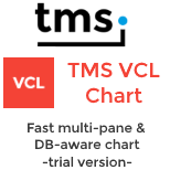(Trial) TMS VCL Chart